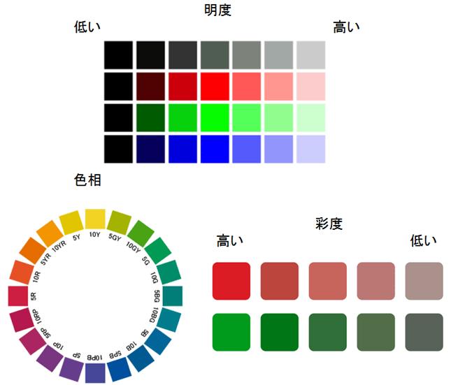 画像の色_01.png