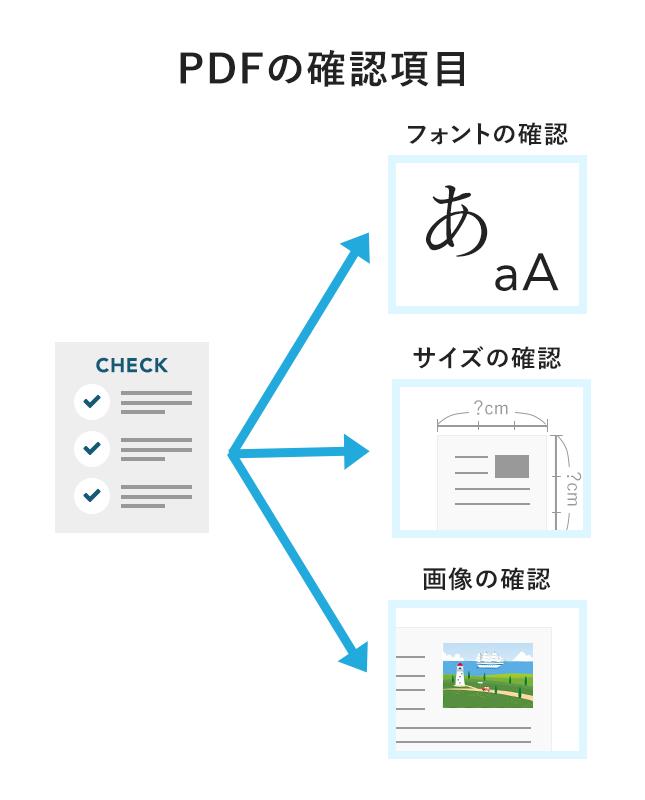 pdf 変換 印刷品質