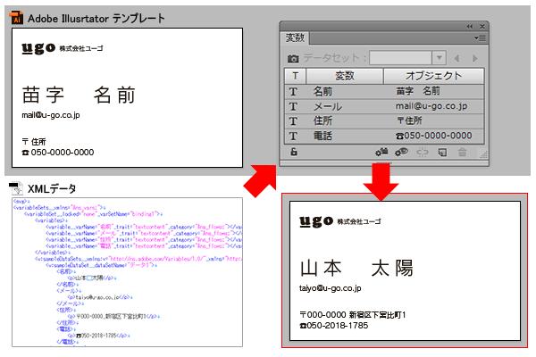 「データ駆動型グラフィック」を利用した自動組版