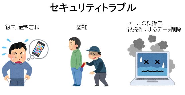 情報セキュリティ対策_01