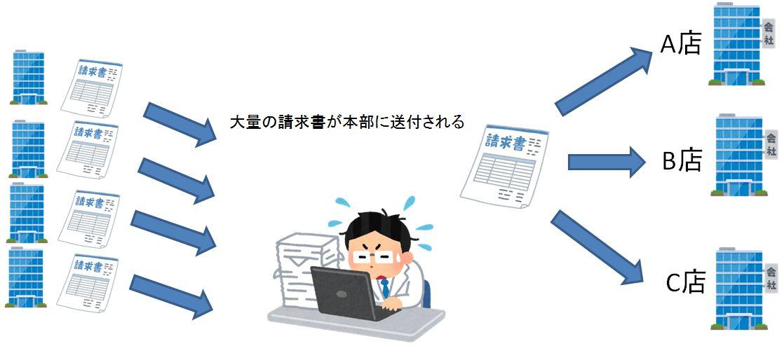 多店舗印刷物_04